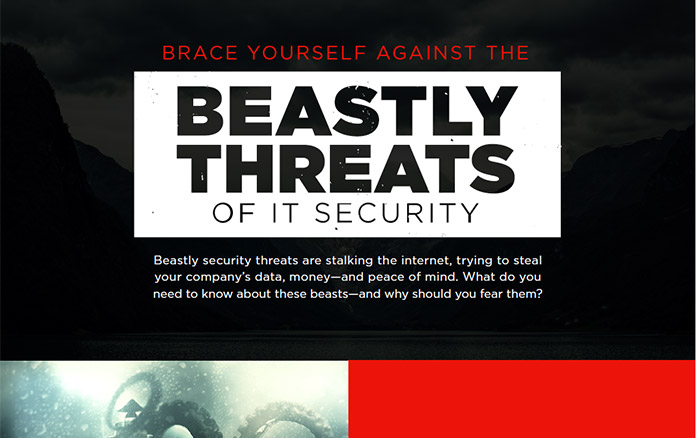 Lenovo Brace Yourself Against Beastly Threats of IT Security Infographic